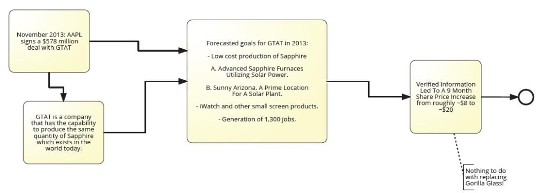 GTAT PDF COPY